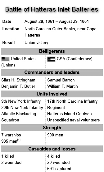 Battle of Forts Clark and Hatteras.jpg
