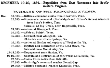 Battle of Saltville, the Salt Capital.gif