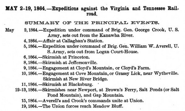 Battle of Cove Mountain History.gif